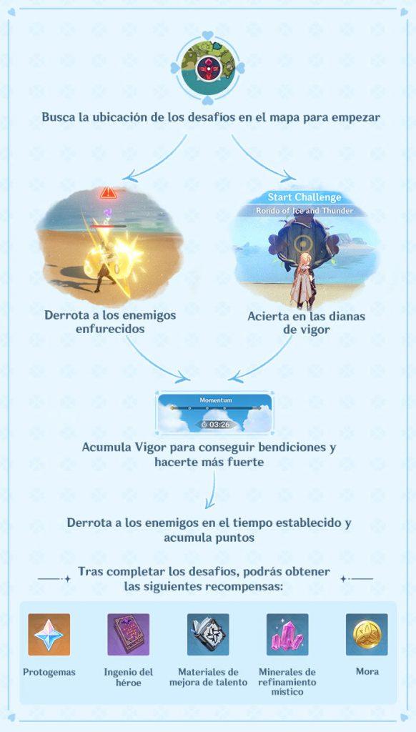 como-funciona-el-evento-contienda-eterna-genshin-impact